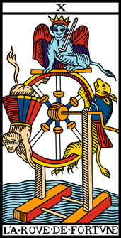 tarot de marseille roue de fortune signification