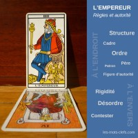 empereur tirage signification