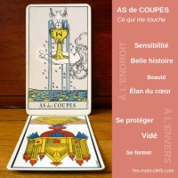 as-de-coupes-tarot-signification-endroit-envers