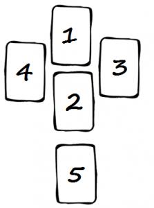 tarot tirage facile à cinq cartes 3