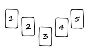 tarot tirage facile à cinq cartes