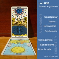 lune tirage signification