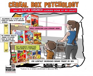 """Comment la boîte de céréales """"hacke"""" nos mécanismes cérébraux pour déclencher l'achat."""